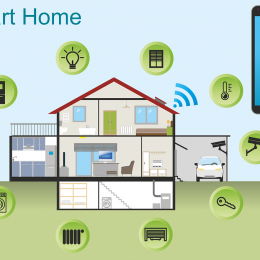 6 Features Every Smart Home Boasts of
